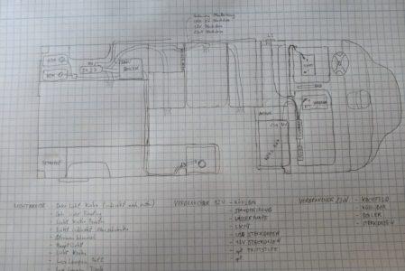 Plan für Strom und Wasser